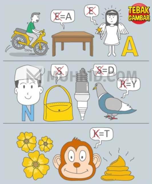 Kunci Jawaban Tebak Gambar Level 20 REMAJA PRIA PECINTA BUDIDAYA BUNGA TERATAI